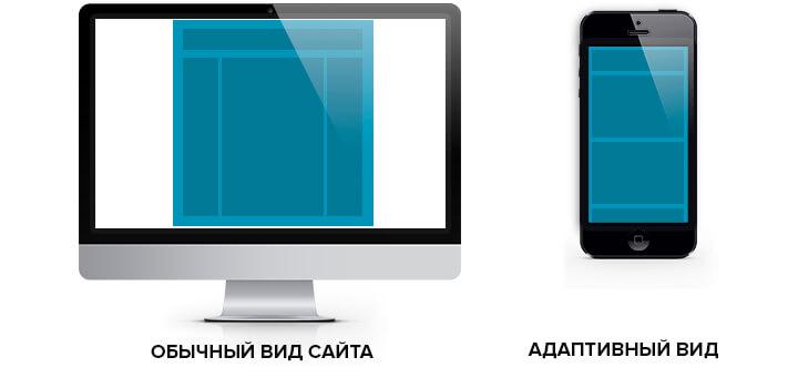 Что такое адаптивная версия сайта
